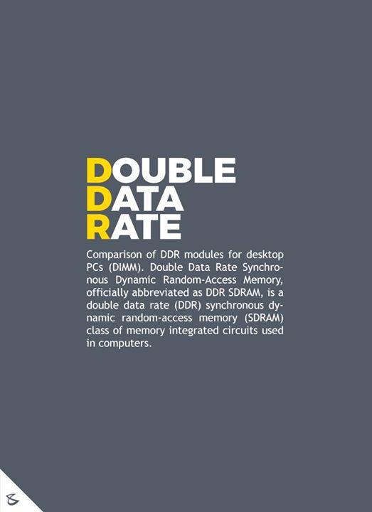 Did You Know  #CompuBrain #Business #Technology #Innovations #DigitalMediaAgency #DDR