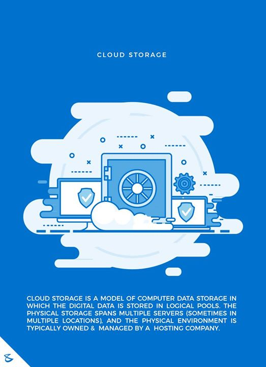 Did you Know?  #Business #Technology #Innovations #CompuBrain #CloudStorage #Cloud