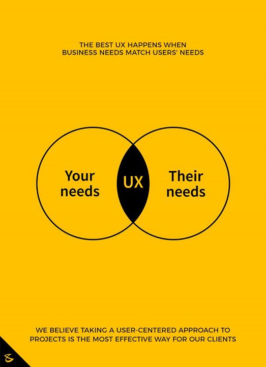 The best UX happens when business needs match users' needs  #CompuBrain #Business #Technology #Innovations #DigitalMediaAgency #UX