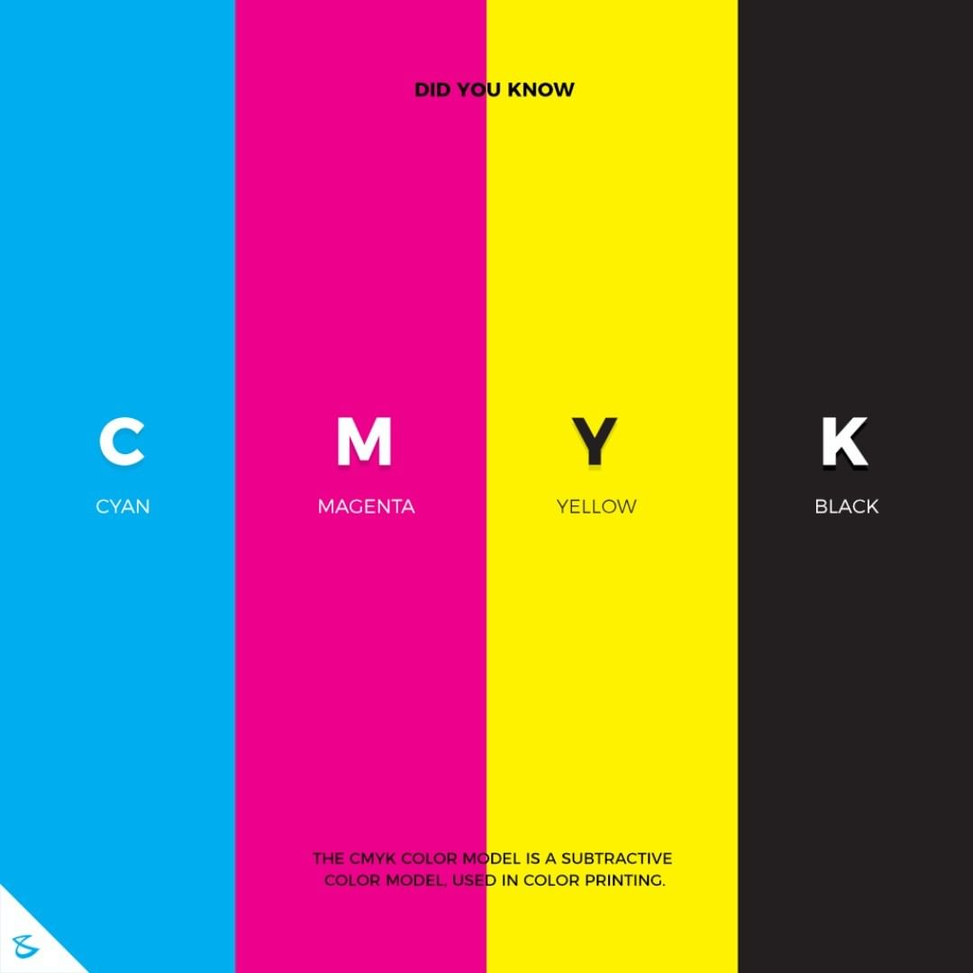 The #CMYK color model is a subtractive color model, used in color printing.  #Business #Technology #Innovations #CompuBrain #DidYouKnow