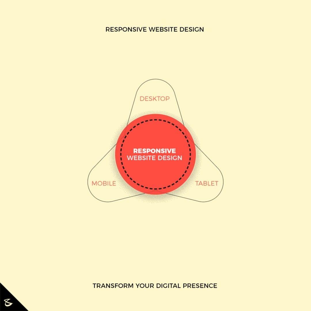 Transform your digital presence  #CompuBrain #Business #Technology #Innovations #DigitalMediaAgency #WebsiteDesiging #Gujarat